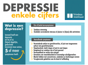 infographic_depressie_trimbos_260916-3